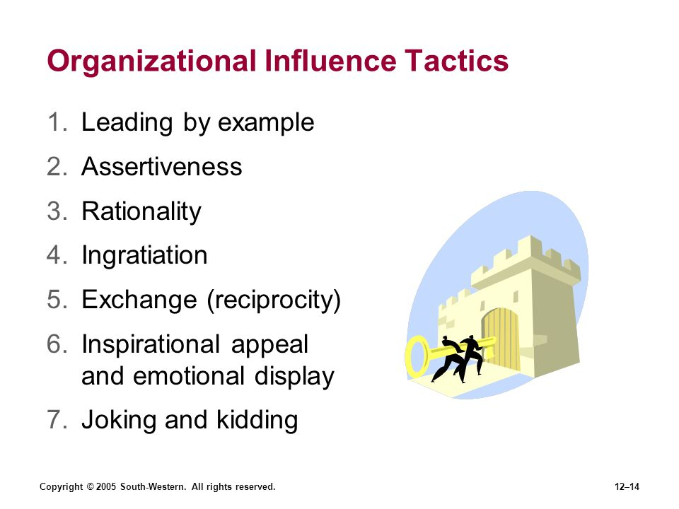 Organizational Influence Tactics