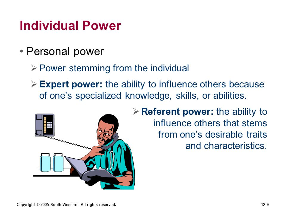 Individual Power Personal power Power stemming from the individual