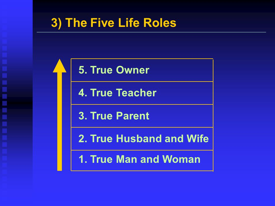 3) The Five Life Roles 5. True Owner 4. True Teacher 3. True Parent