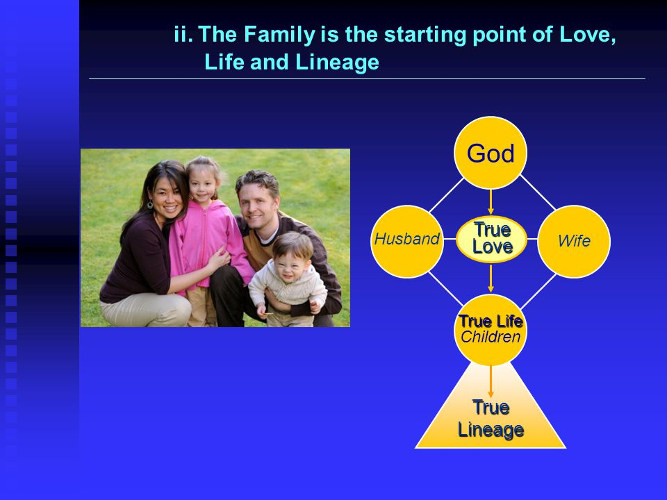 God ii. The Family is the starting point of Love, Life and Lineage