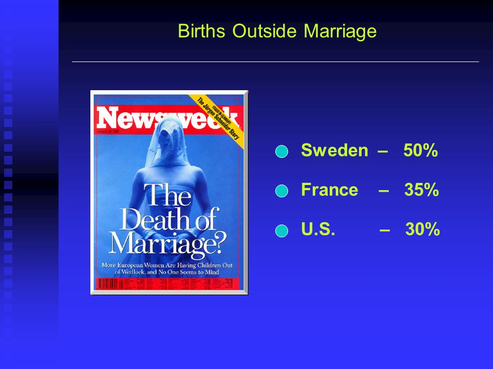 Births Outside Marriage