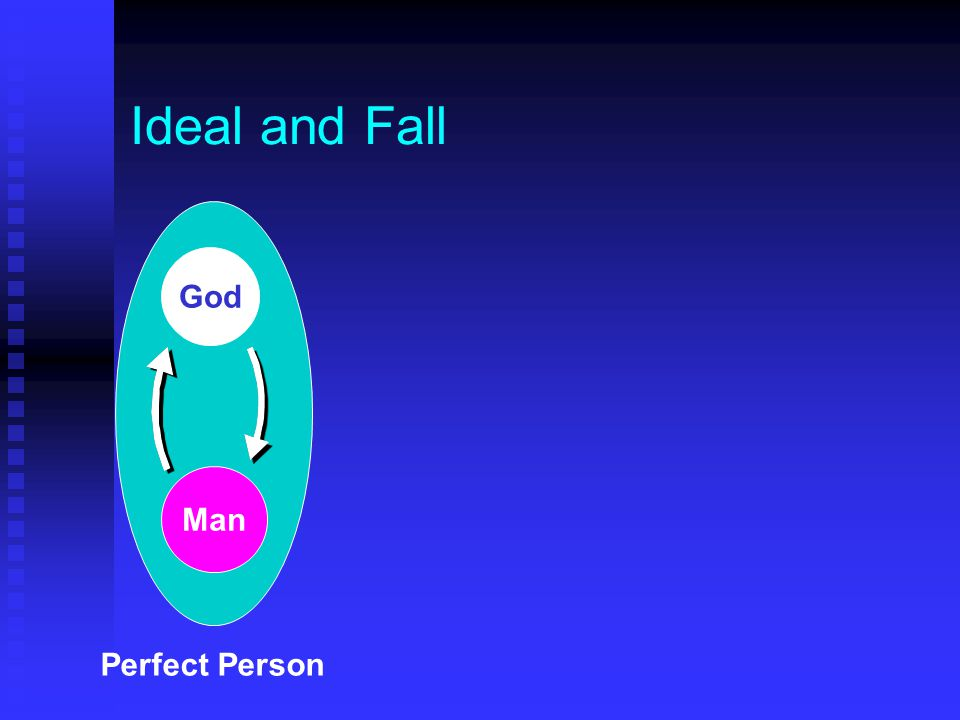 Ideal and Fall God Man Perfect Person