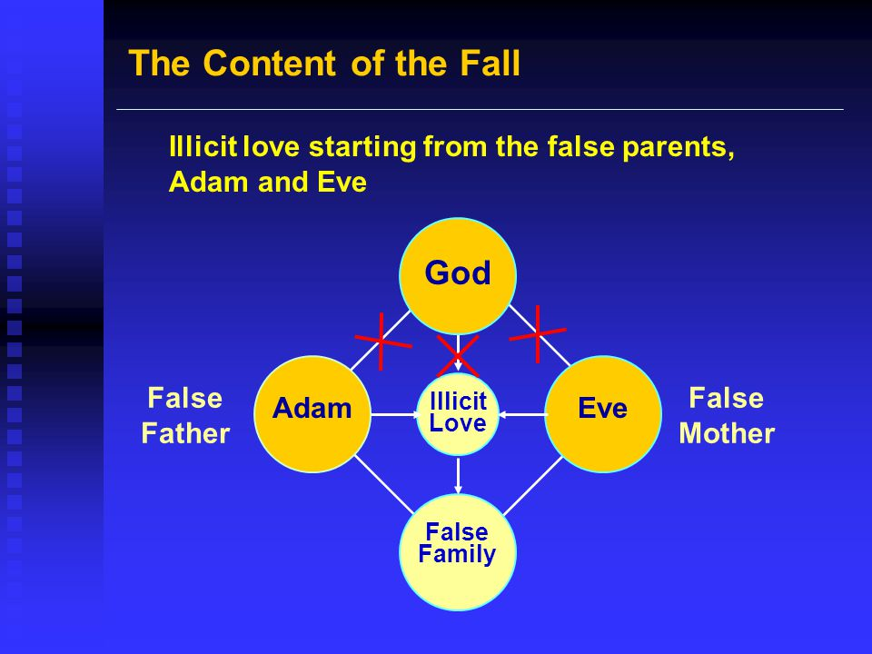 The Content of the Fall God