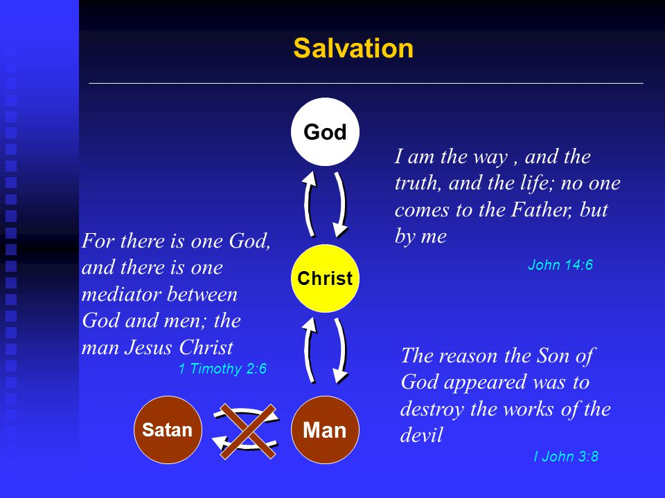 Salvation God. I am the way , and the truth, and the life; no one comes to the Father, but by me. John 14:6.