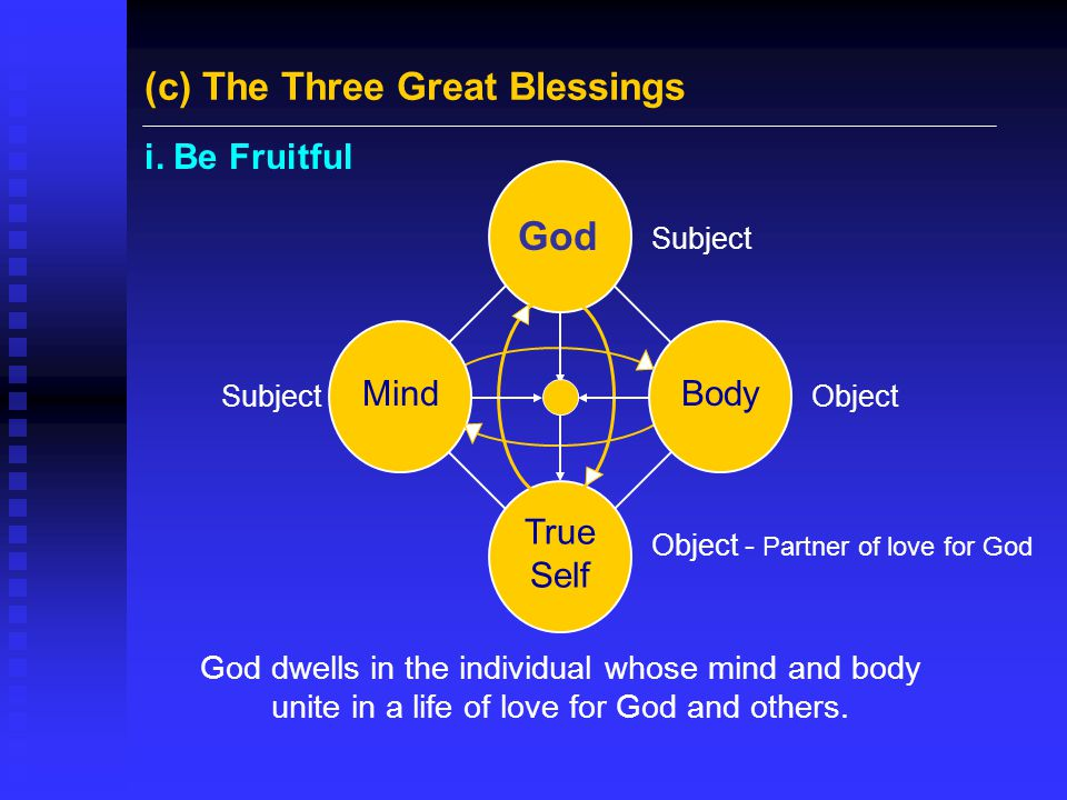 God (c) The Three Great Blessings i. Be Fruitful Mind Body True Self