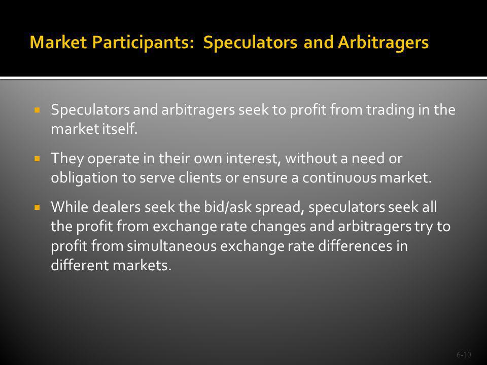 Market Participants: Speculators and Arbitragers