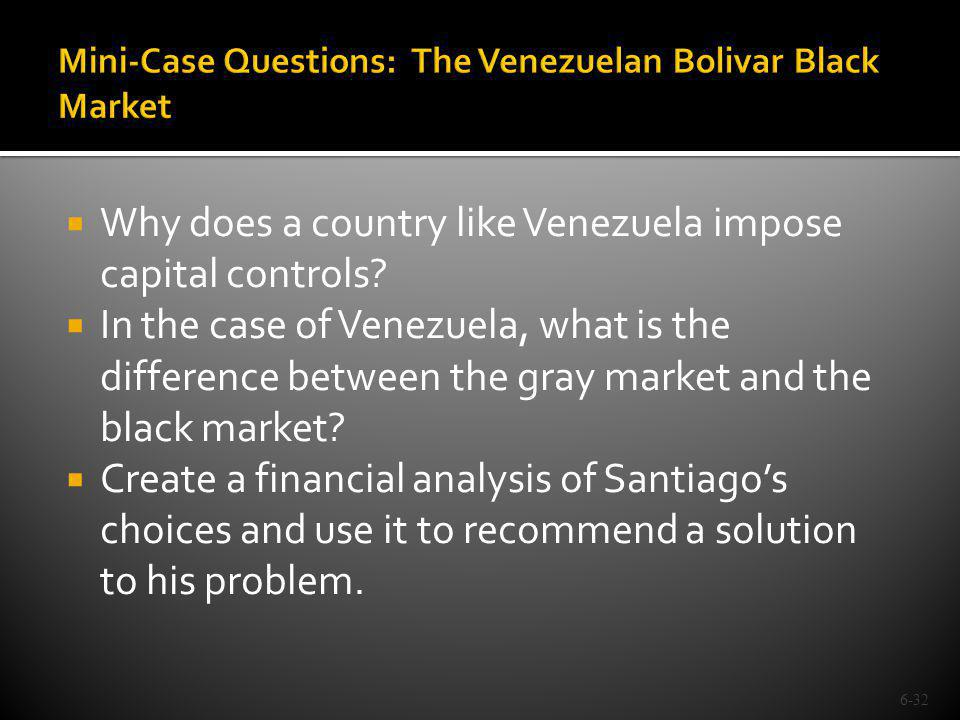 Mini-Case Questions: The Venezuelan Bolivar Black Market