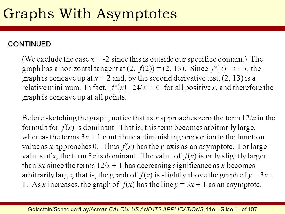 Graphs With Asymptotes