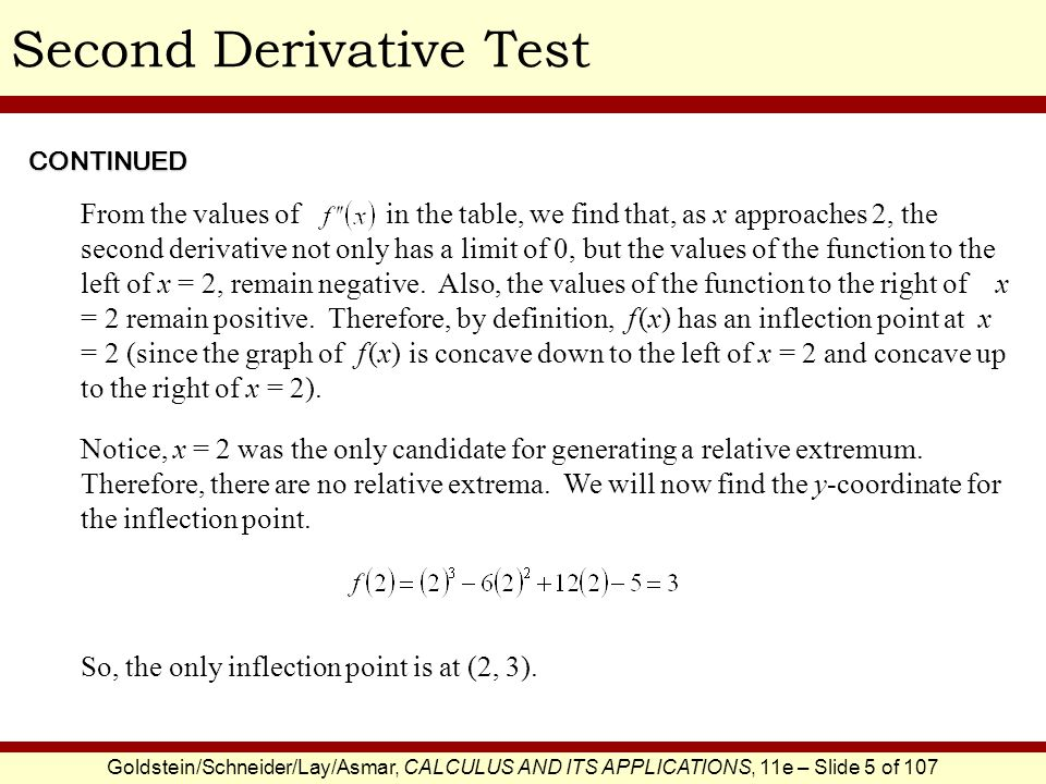 X Intercept Definition § 2.4 Curve Sketc...