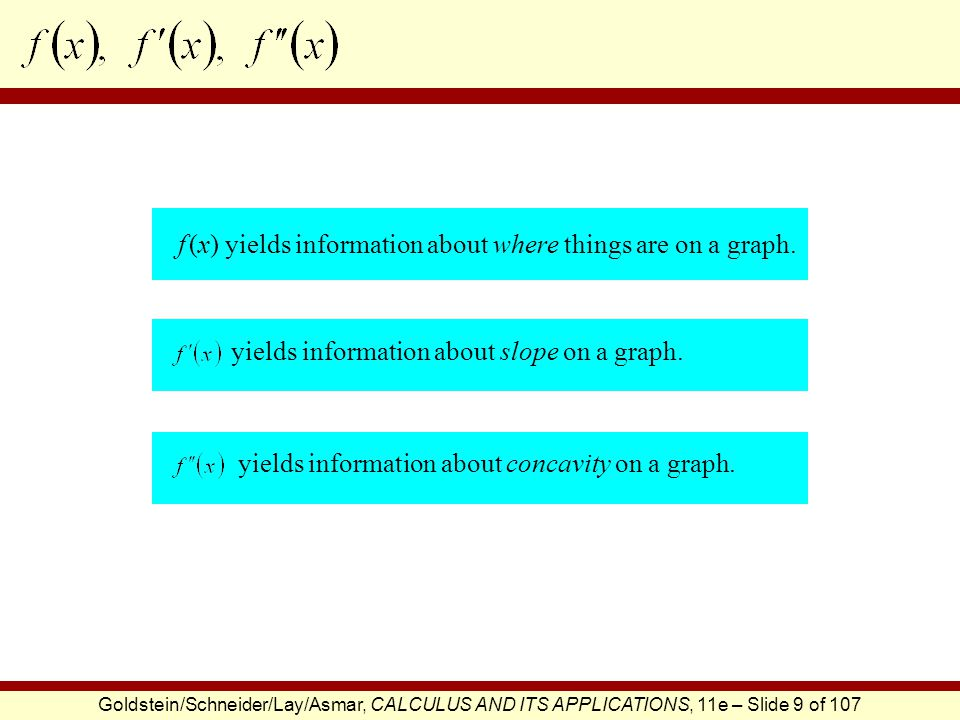 f (x) yields information about where things are on a graph.