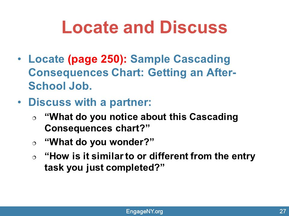 Locate and Discuss Locate (page 250): Sample Cascading Consequences Chart: Getting an After-School Job.