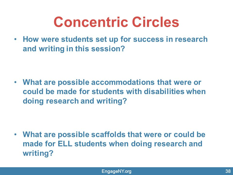 Concentric Circles How were students set up for success in research and writing in this session