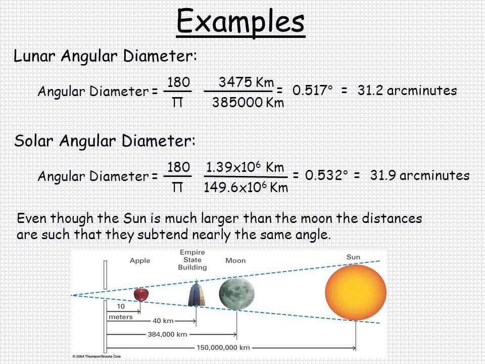 Examples Lunar Angular Diameter: Solar Angular Diameter: