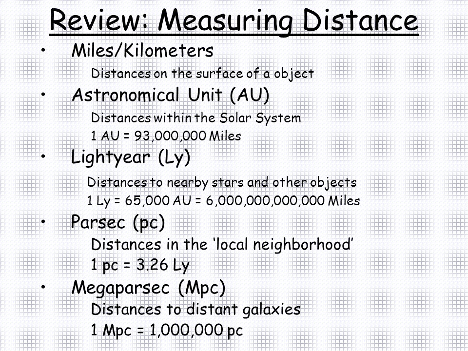 Review: Measuring Distance
