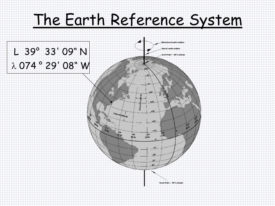 The Earth Reference System