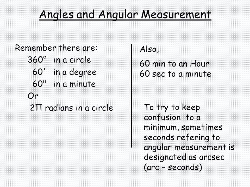 Angles and Angular Measurement