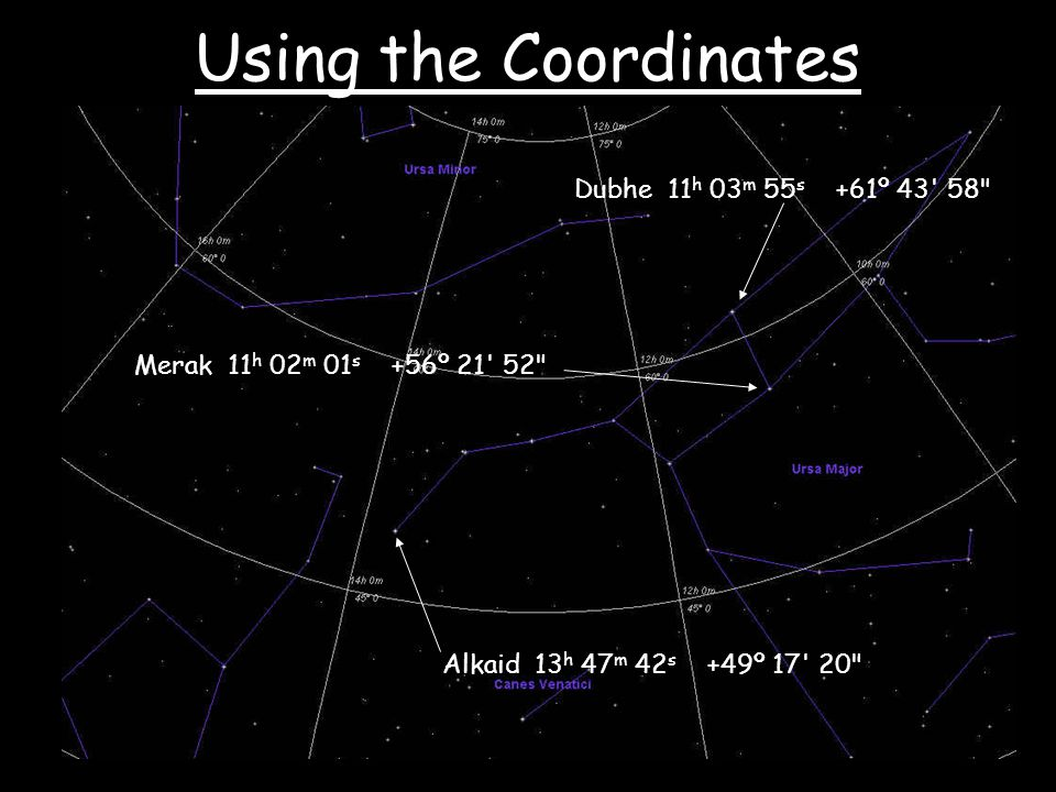 Using the Coordinates Dubhe 11h 03m 55s +61º 43 58