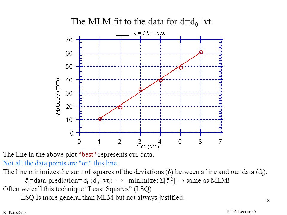 The MLM fit to the data for d=d0+vt