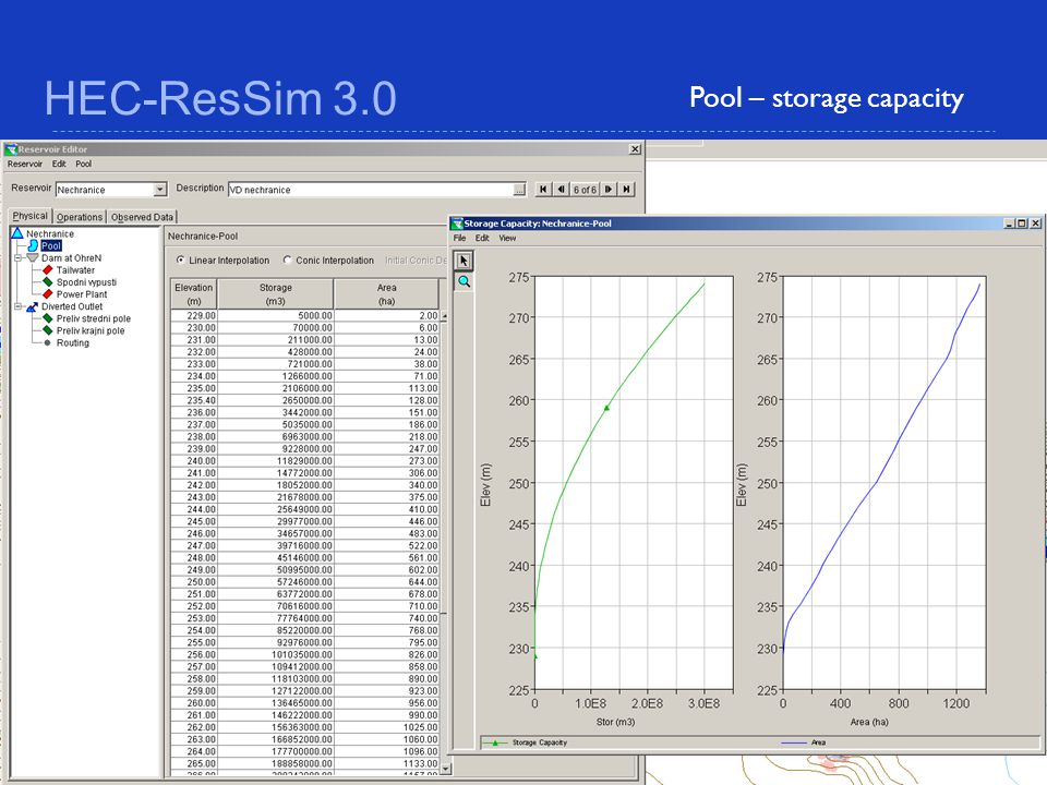 HEC-ResSim 3.0 Pool – storage capacity