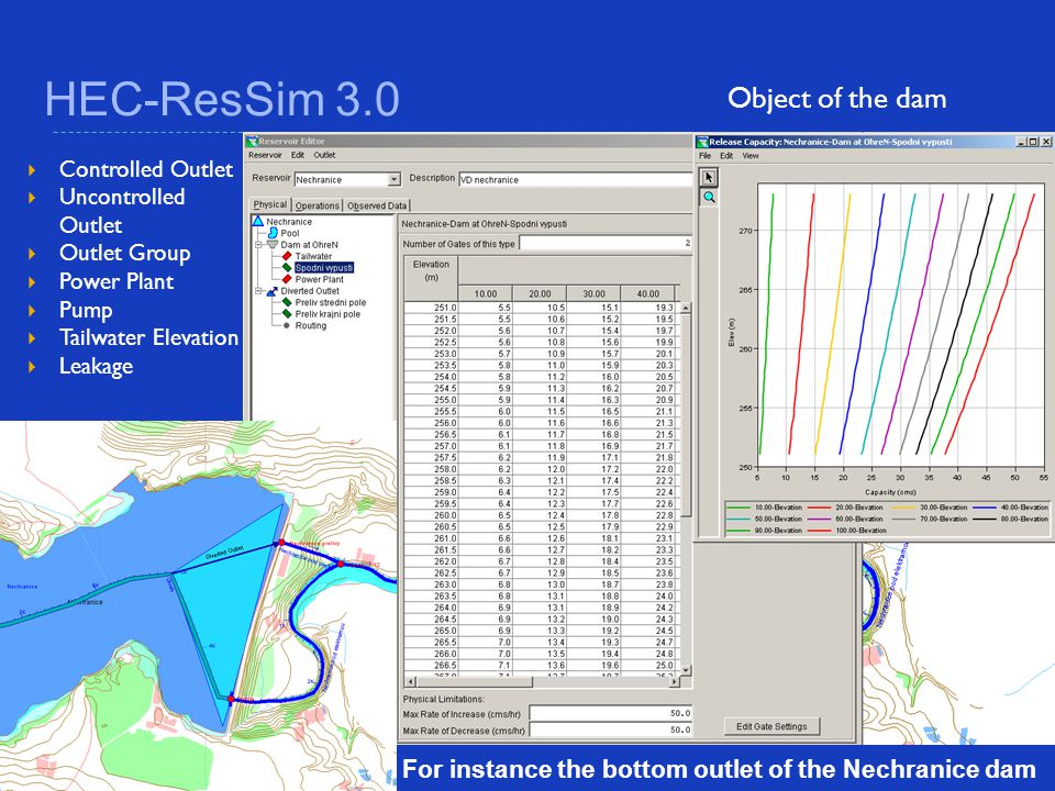 HEC-ResSim 3.0 Object of the dam