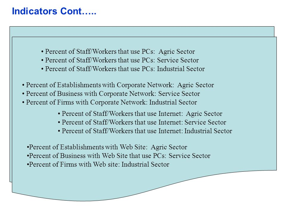 Indicators Cont….. Percent of Staff/Workers that use PCs: Agric Sector