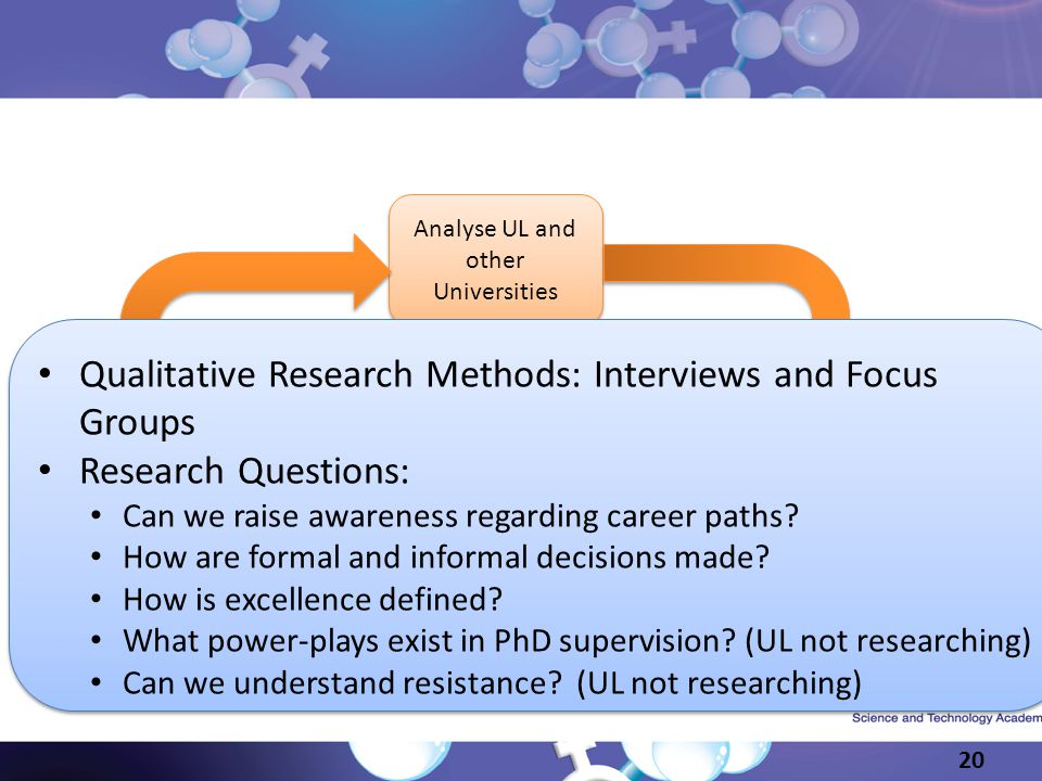 Qualitative Research Methods: Interviews and Focus Groups