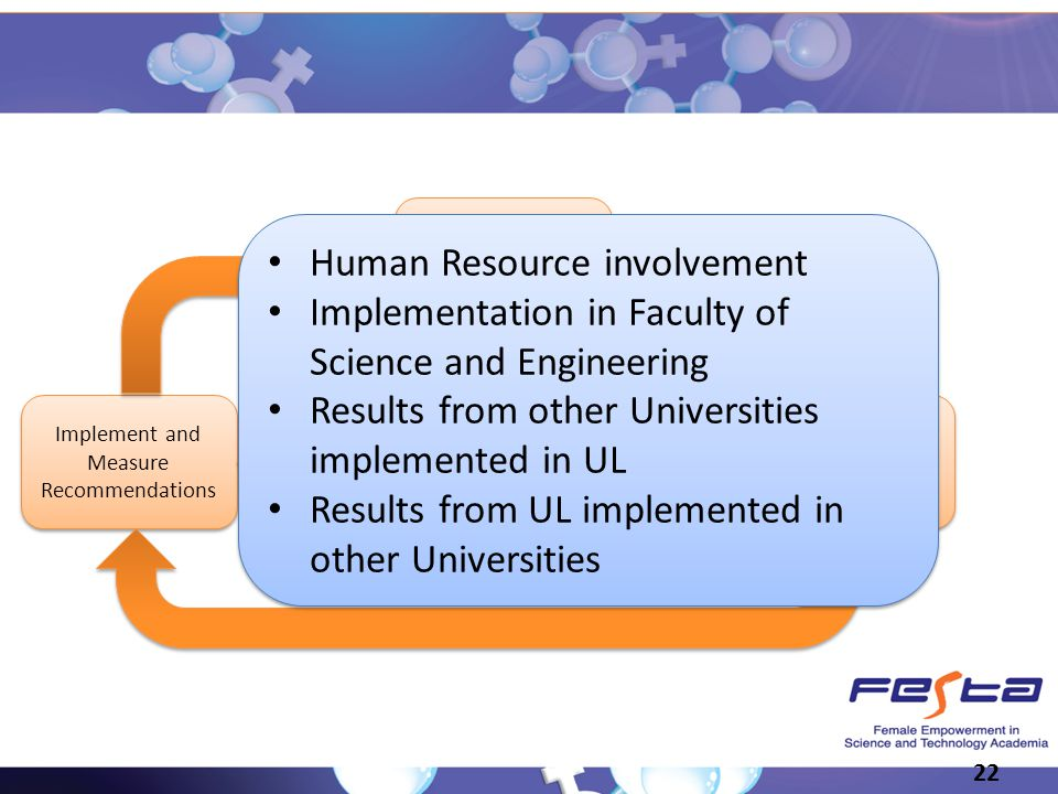 Human Resource involvement