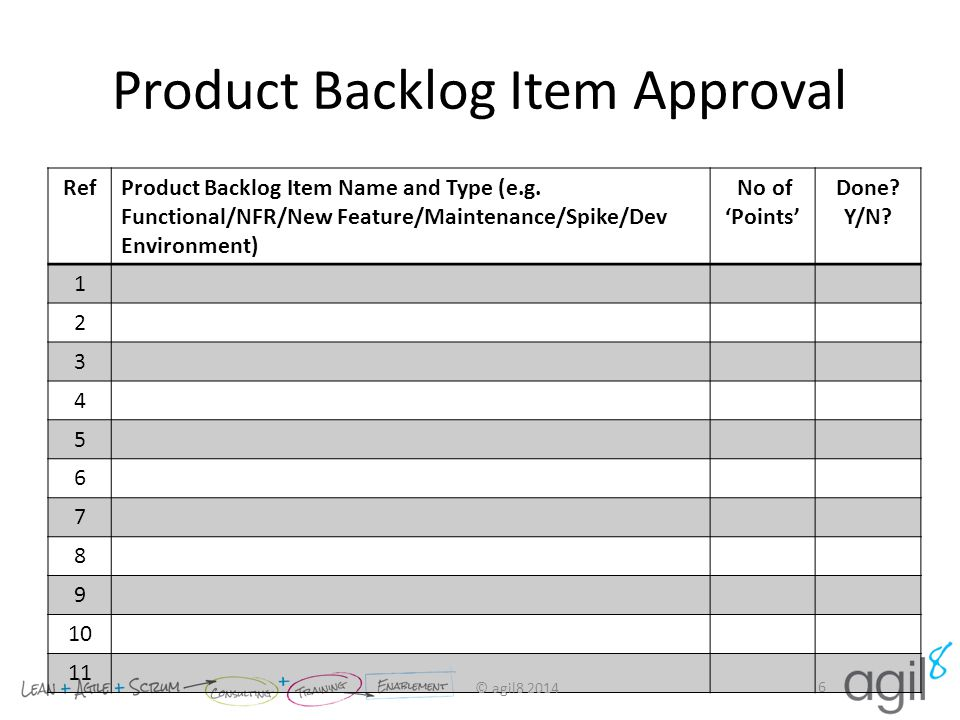 Product Backlog Item Approval