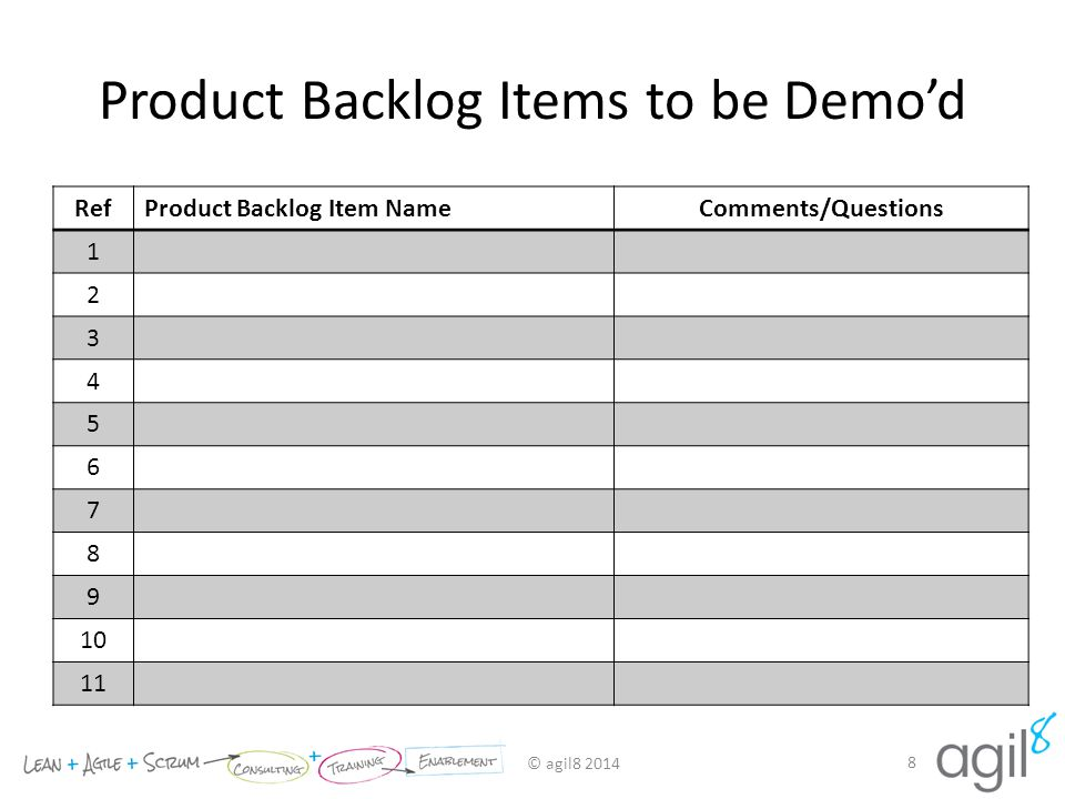 Product Backlog Items to be Demo'd