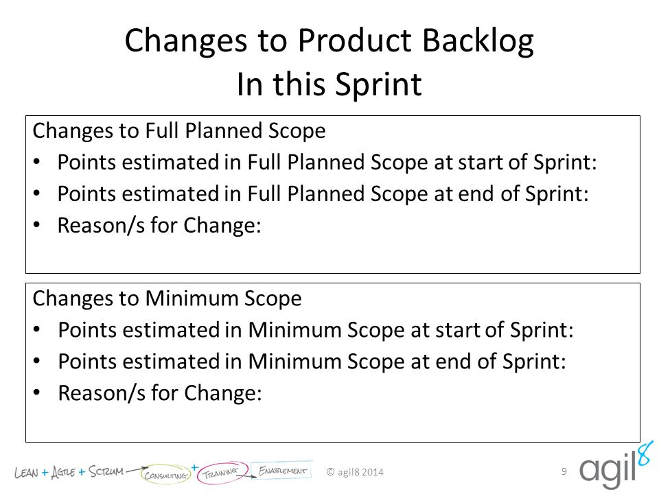 Changes to Product Backlog In this Sprint