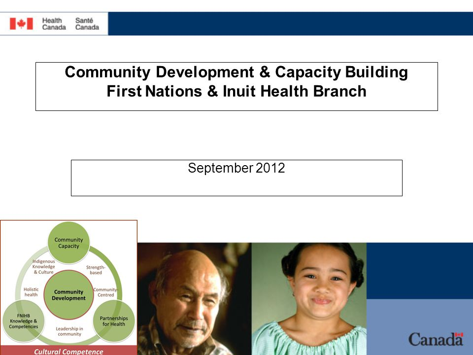 Community Development & Capacity Building First Nations & Inuit Health Branch