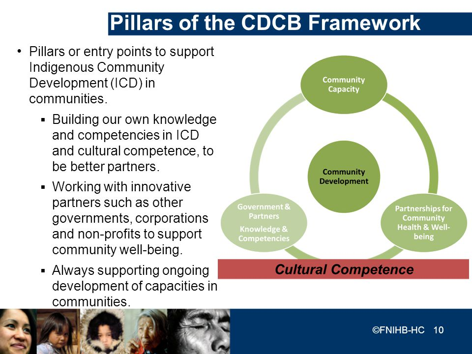 Pillars of the CDCB Framework