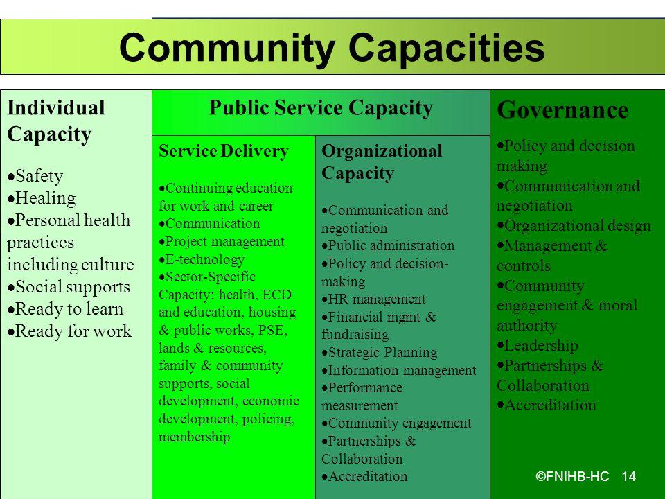 Public Service Capacity