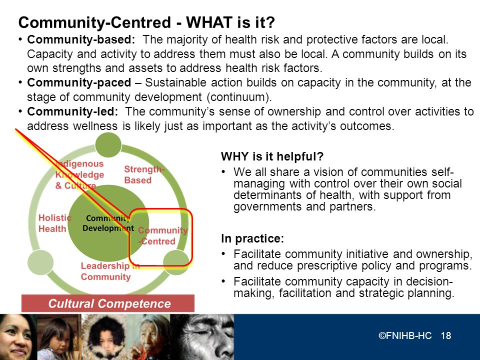 Community-Centred - WHAT is it