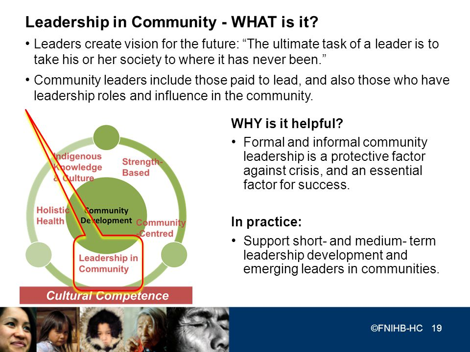 Leadership in Community - WHAT is it