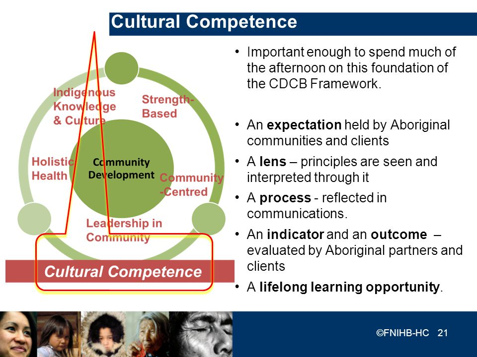 Cultural Competence Important enough to spend much of the afternoon on this foundation of the CDCB Framework.