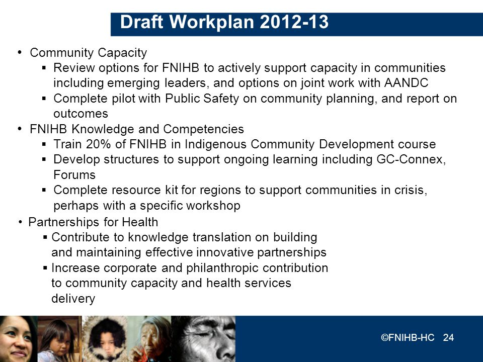 Draft Workplan 2012-13 Community Capacity