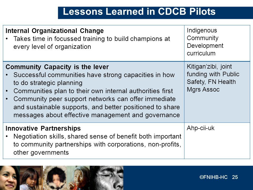 Lessons Learned in CDCB Pilots