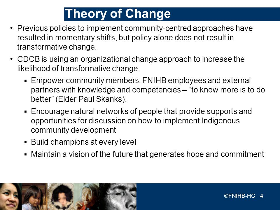 Theory of Change