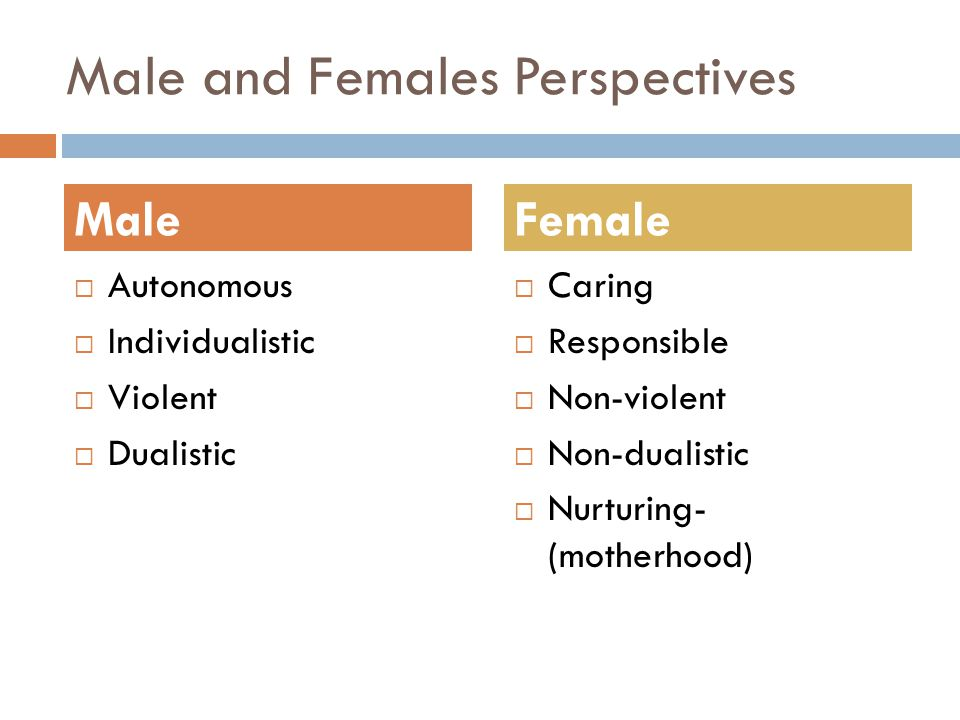 Male and Females Perspectives