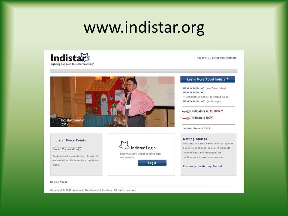 www.indistar.org