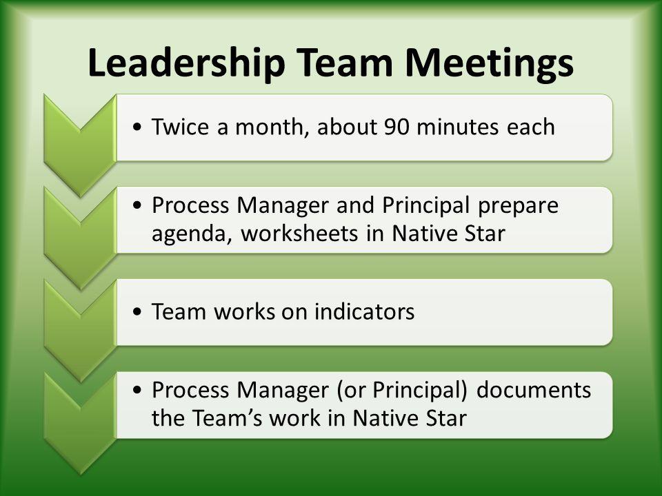 Leadership Team Meetings