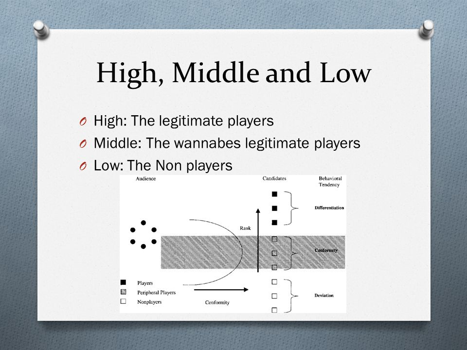 High, Middle and Low High: The legitimate players