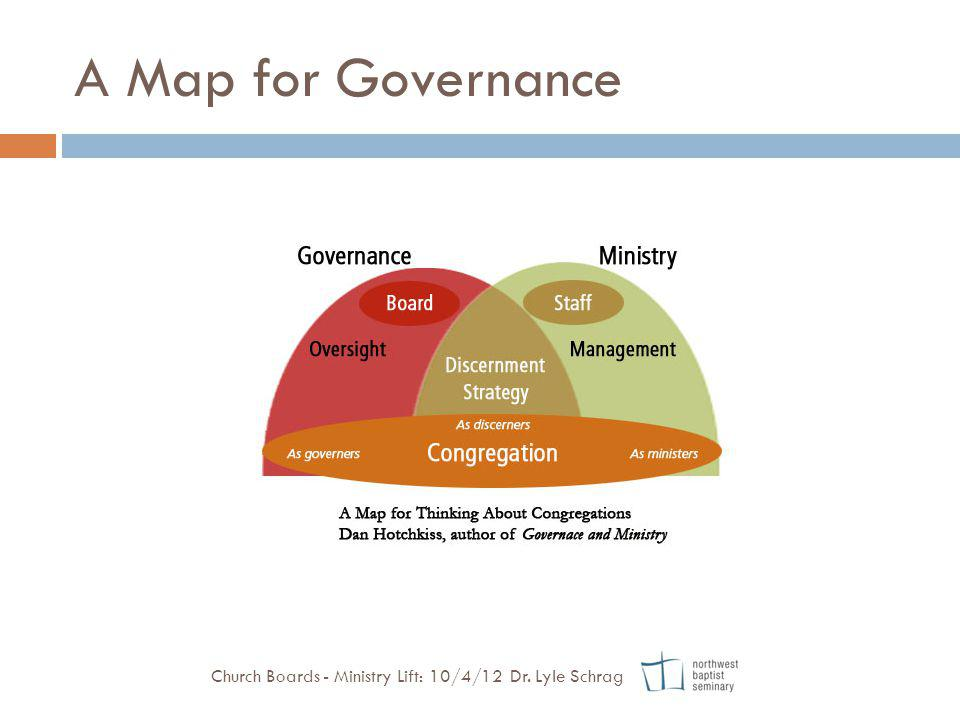 A Map for Governance Church Boards - Ministry Lift: 10/4/12 Dr.