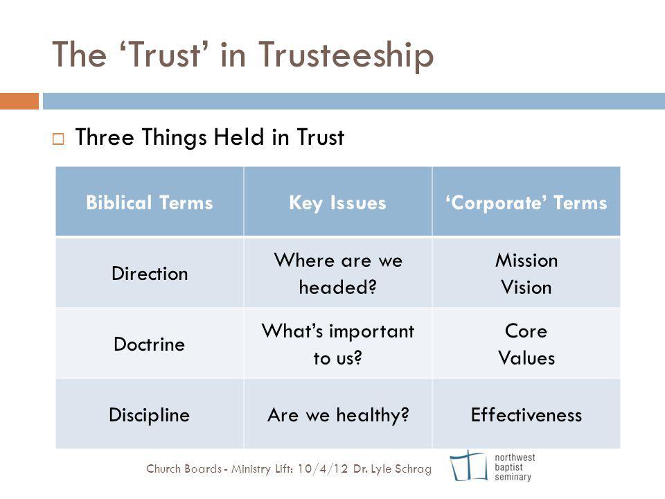 The 'Trust' in Trusteeship