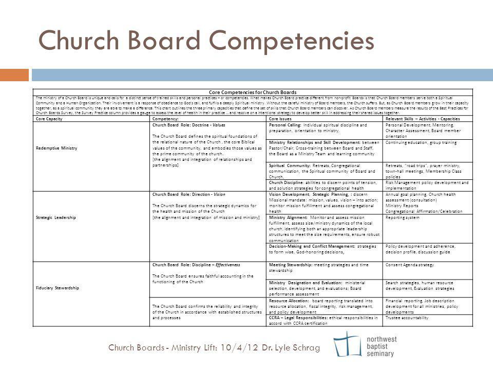 Church Board Competencies
