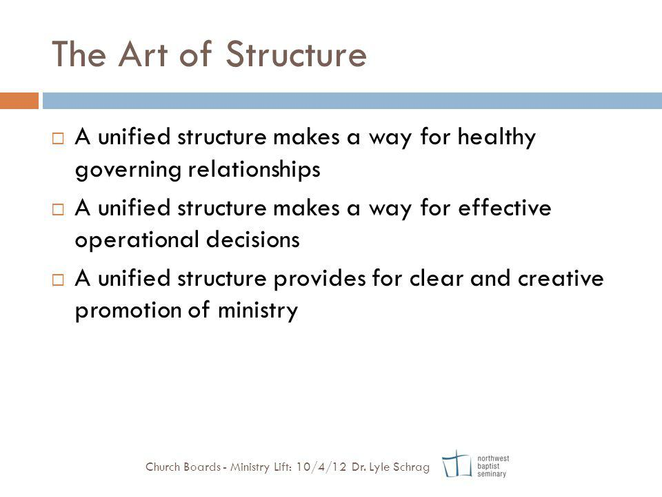 The Art of Structure A unified structure makes a way for healthy governing relationships.