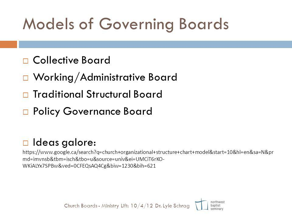 Models of Governing Boards