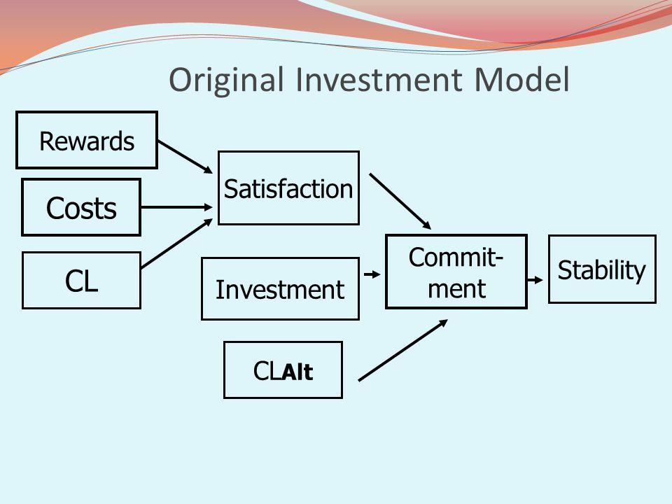 Original Investment Model