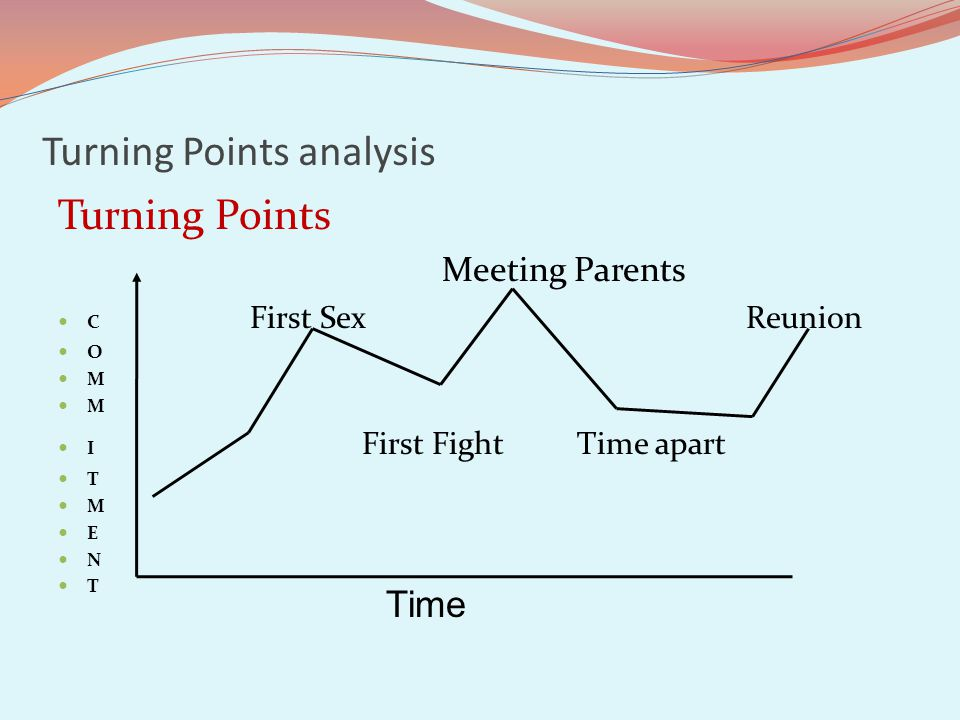 Turning Points analysis